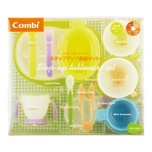 Combi Baby Objects and Ornaments Ornament Plates Set