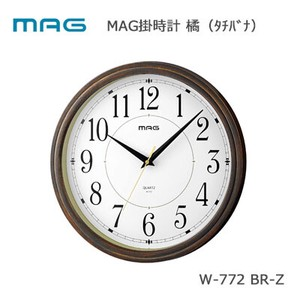 Wall Clock Precision Continuous
