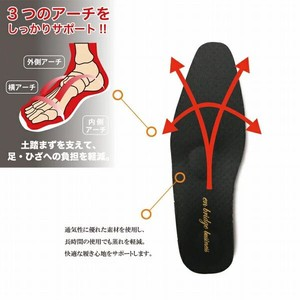 Men's Insole Business